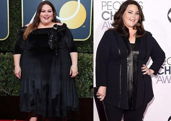 Chrissy Metz weight transformation